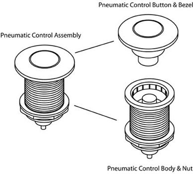 pneumatic on off control
